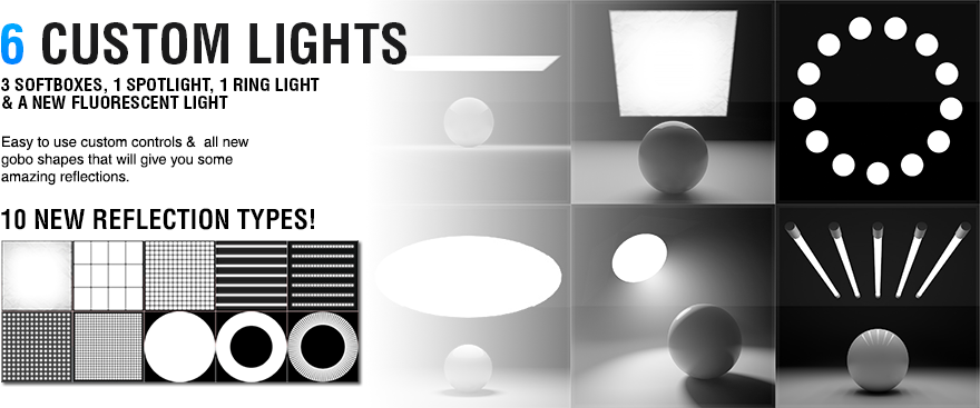 Free Cinema 4d Light Kit