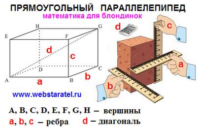 Прямоугольный параллелепипед. Как выглядит прямоугольный параллелепипед. Вершина, грань, диагональ прямоугольного параллелепипеда. Математика для блондинок.