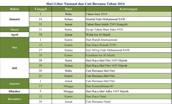 Berikut adalah merupakan Jadwal Libur Nasional dan Cuti Bersama 2014
