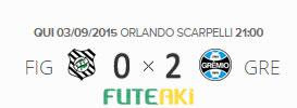 O placar de Figueirense 0x2 Grêmio pela 22ª rodada do Brasileirão 2015