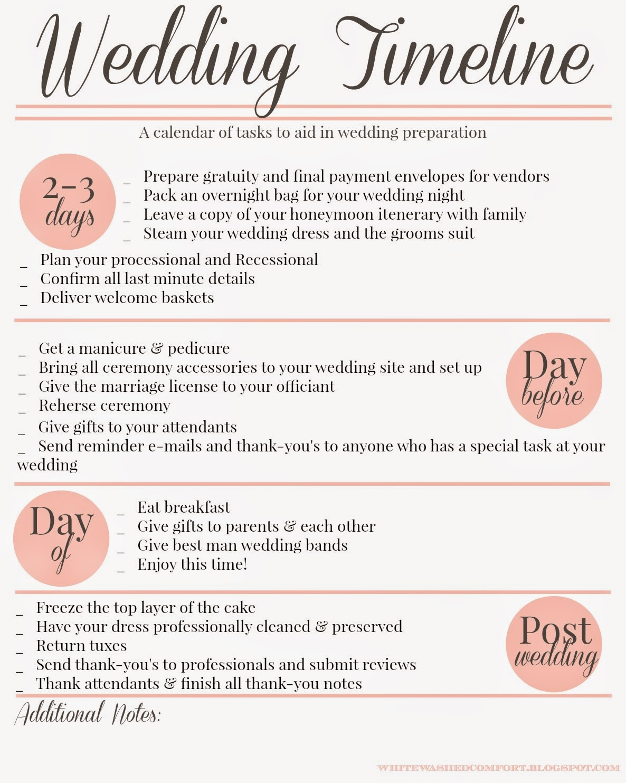3 Days to Post Wedding Sheet