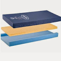 Invacare Softform Premier Mattress IPM 1080