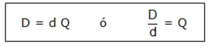 Cociente exacto (R = 0)