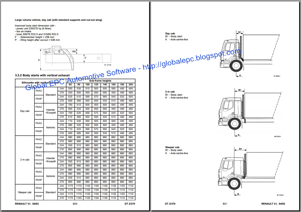 global epc automotive software renault premium workshop service manuals and wiring diagrams