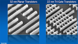 Illustration of the differences between planar transistors and the new tri-gate transistors