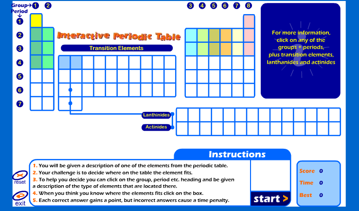 Technology Rocks Seriously Interactive Periodic Tables Games