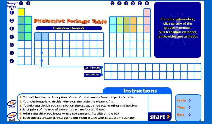 Interactive periodic tables games i wallpaper - Interactive periodic table game ...