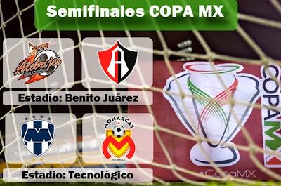 Listas semifinales Copa MX