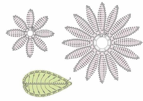flor em croche com receitas e gráficos