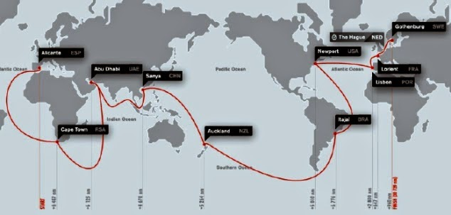 Volvo Ocean Race 2014-15 Route Map