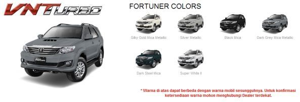 Warna Fortuner VN Turbo