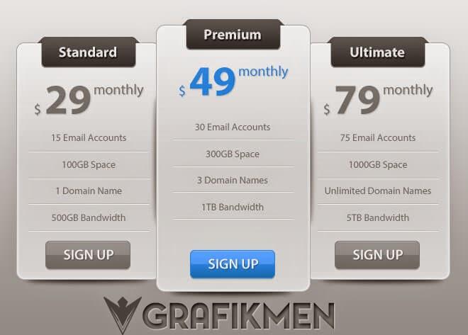 Ücretsiz 4 Adet Fiyat Karşılaştırma Tablosu
