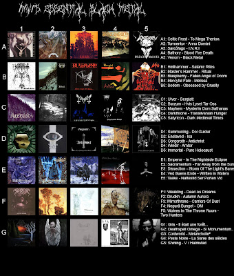 Essential Black Metal