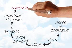 Acredite ... o sucesso vai chegar ... só depende de você !!!