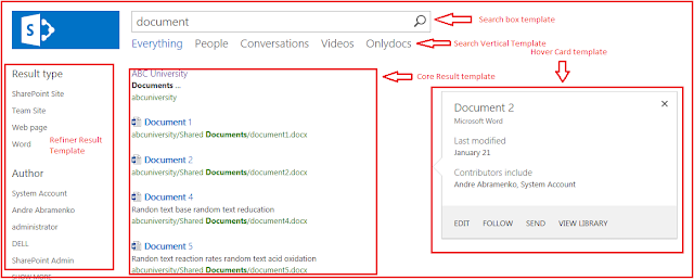 sharepoint 2013 search templates