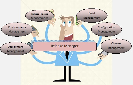 definition of an it manager A manager oversees her employees licensed from istockphoto noun the  definition of a manager is a person responsible for supervising and motivating.