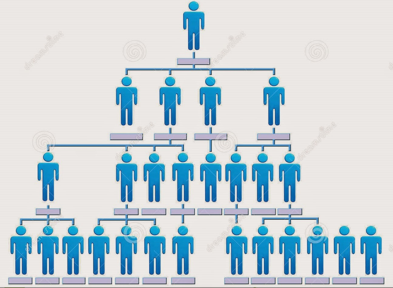 leadership by virtue avoid or not office politics inside the company organization chart