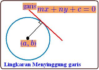 Contoh Soal Dan Pembahasan Persamaan Lingkaran Mathsteria