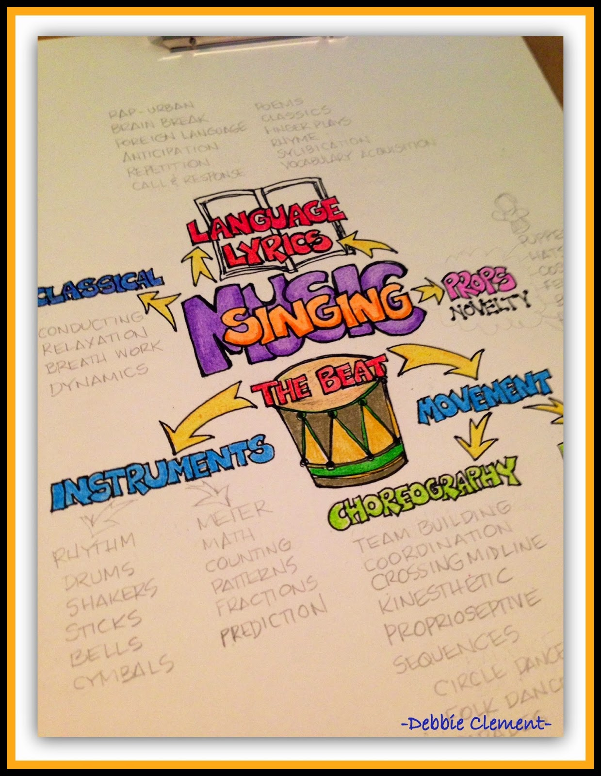 Music: Mind-Mapping the Benefits of Singing in Early Childhood with Debbie Clement
