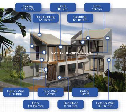 Tấm xi măng dăm gỗ được ứng dụng làm mái, làm trần, làm vách ngoại thất, vách nội thất và làm sàn