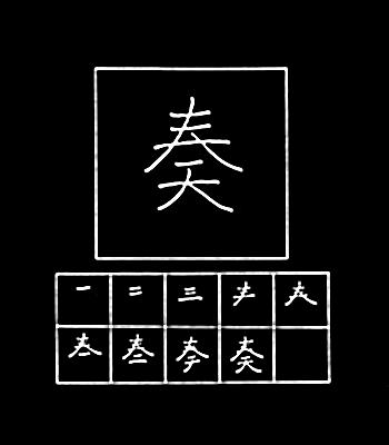 kanji memainkan musik
