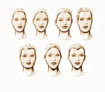 El corte de cabello ideal según tu tipo de rostro Glamour Mexico