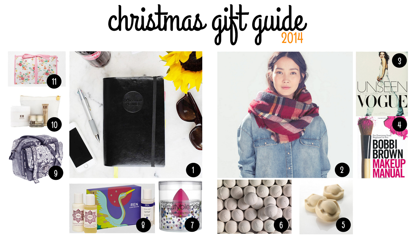 Christmas gift guide under €35