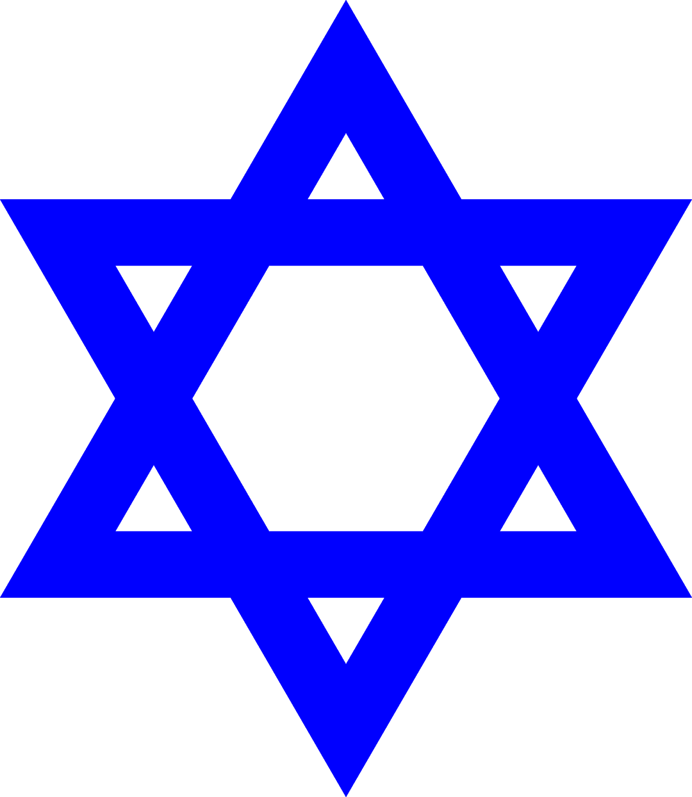 Sejarah simbol bintang bucu 6 Israel The Star of David