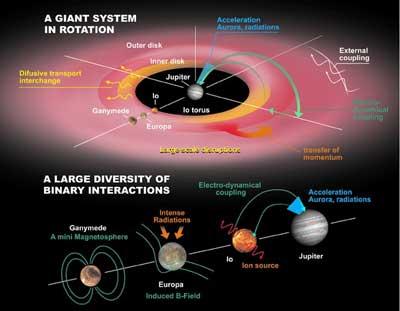 http://asalasah.blogspot.com/2013/03/fakta-pengetahuan-tentang-planet-jupiter.html