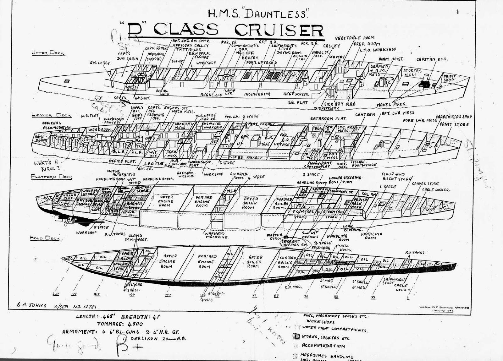 The Airfix Tribute Forum View Topic HMS DANAE