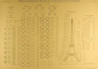 Planos Torre Eiffel