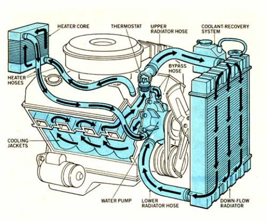 Bad Design What To Do : ... Complete Automotive: How Do You Know If Your Thermostat Is Going Bad