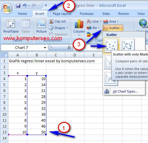 Cara membuat grafik regresi linier di excel 2007  Komputer SEO