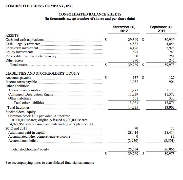 liquidating investments