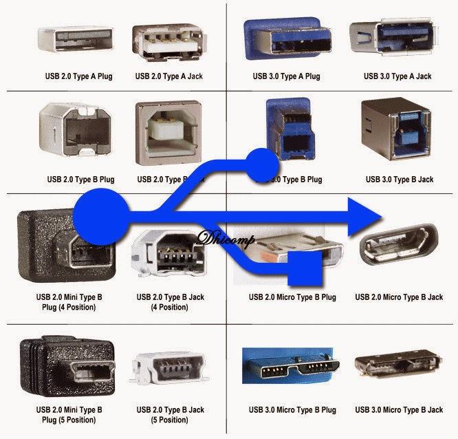 Universal-Serial-Bus-(USB)_1