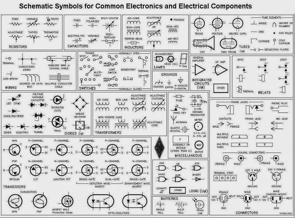 schematic symbols for common electronics and electrical components schematic symbols for common electronics and electrical components electrical engineering pics