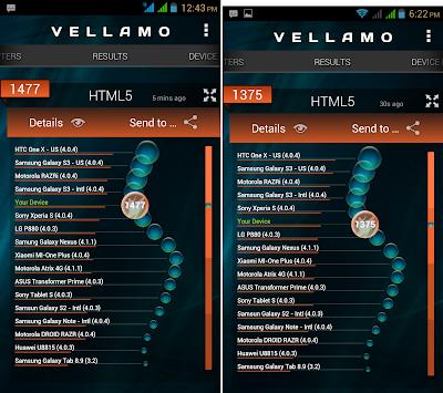 MyPhone A919i Duo Vellamo