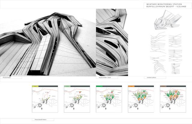 Architecture Portfolio Examples1