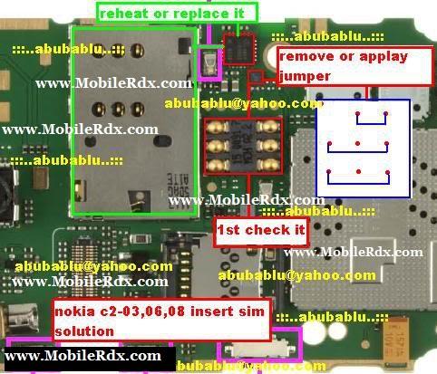 cell manual spec nokia c2 03 c2 06 c2 08 insert sim solutions by rh thiscellular blogspot com