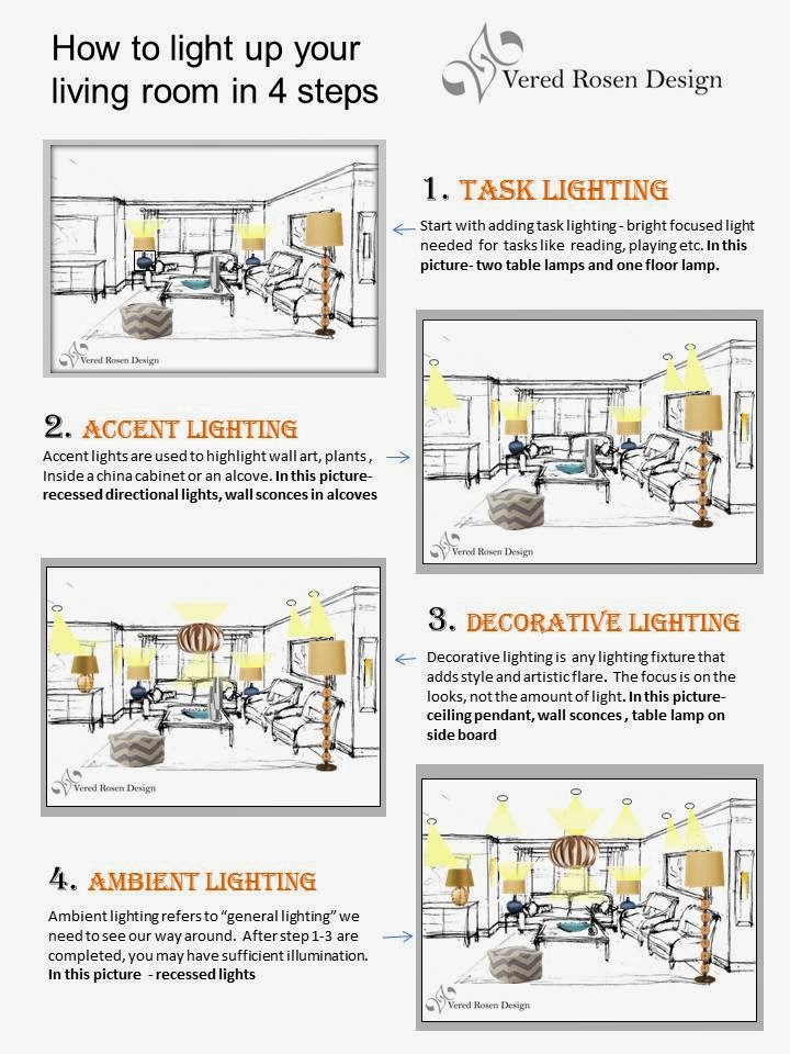 Vered Rosen Design Pin It How To Create A Lighting Plan For Your Living Room