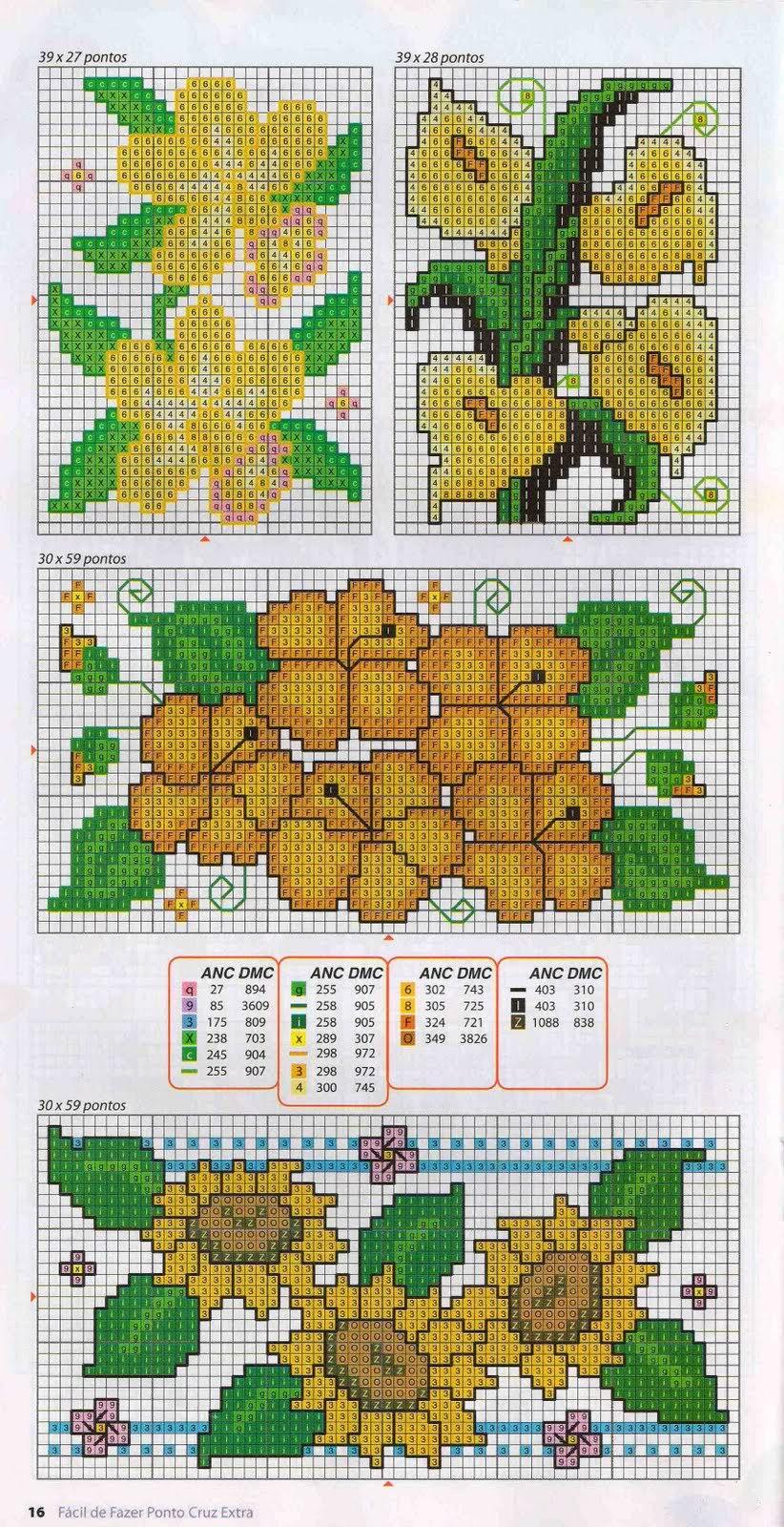 Clique na figura do gráfico das flores para ampliar e poder salvar e