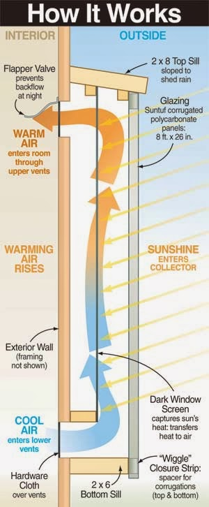 Solar Air Heater Diagram
