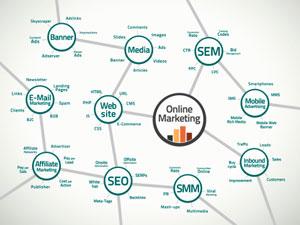 cara memasarkan barang online