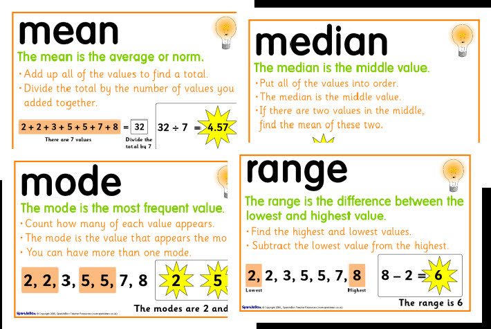definition of range in mathematical terms The statistical mean, median, mode and range for data informs users of variation definition statistical mean, median, mode and range the terms mean.