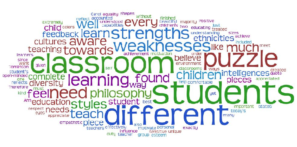 the personal philosophy of the physical education Philosophy statement a quality health and physical education program supports the physical, intellectual, and social-emotional development of students when students maintain adequate levels of physical fitness and make healthy choices, the conditions and opportunities for learning also increase.