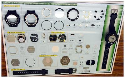 PRW3000 Triple Sensor Ver 3