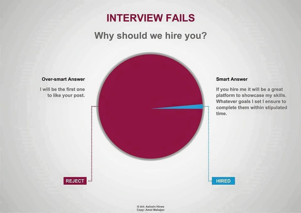 tips on facing interviews View interview tips and typical job interview questions, and of course answers  learn the best interview  facing up to panel interviews: 5 helpful tips.