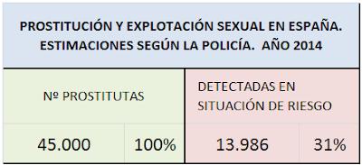 Prostitucion - Página 29 EN%2BRIESGO%2BDE%2BEXPLOTACION