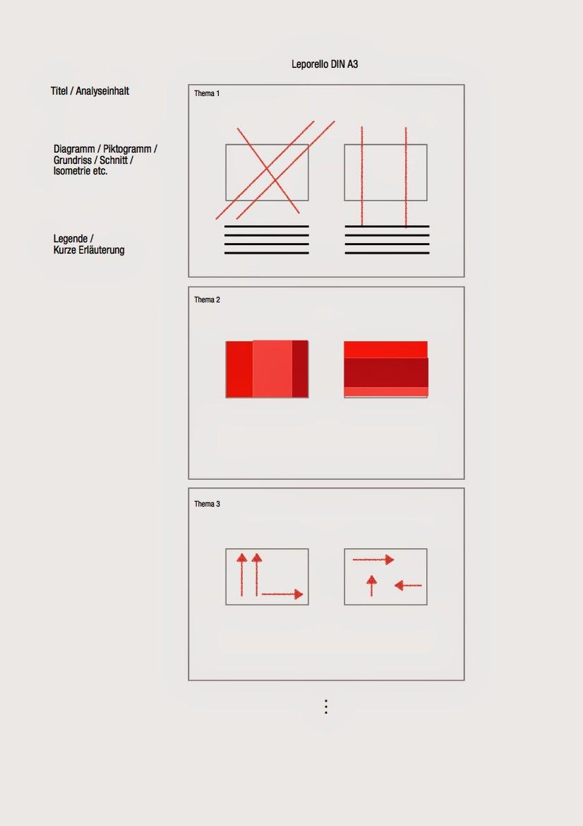 Gestaltungslehre ii ss 15 for Raumgestaltung analyse
