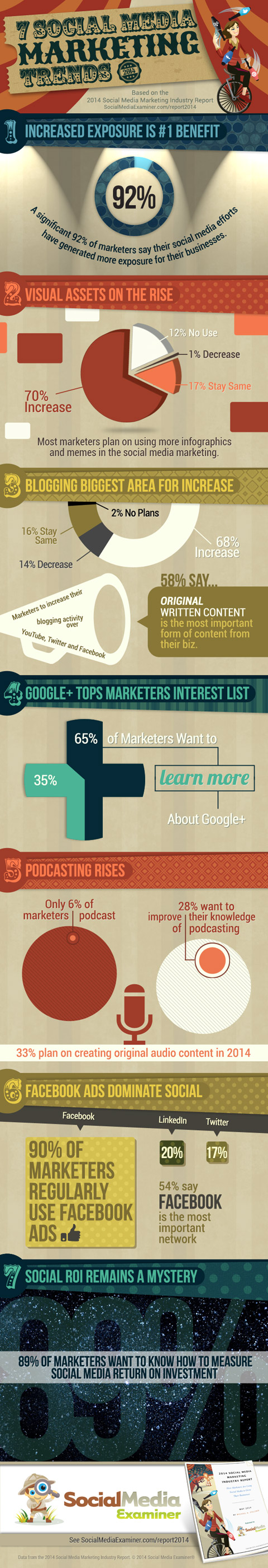 7 #SocialMedia Trends for Marketers: #infographic #marketing